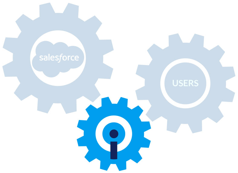 enhancing user experience of salesforce